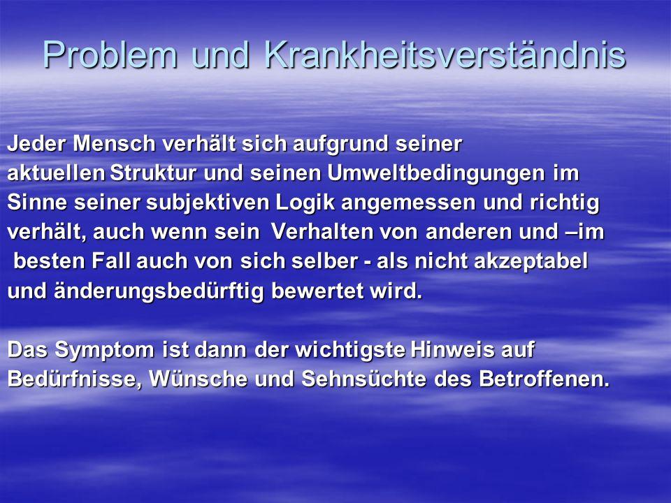 Problem und Krankheitsverständnis Jeder Mensch verhält sich aufgrund seiner aktuellen Struktur und seinen Umweltbedingungen im Sinne seiner subjektive