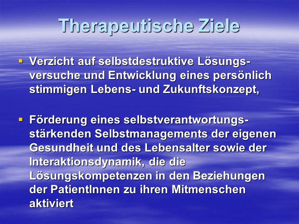 Therapeutische Ziele Verzicht auf selbstdestruktive Lösungs- versuche und Entwicklung eines persönlich stimmigen Lebens- und Zukunftskonzept, Verzicht