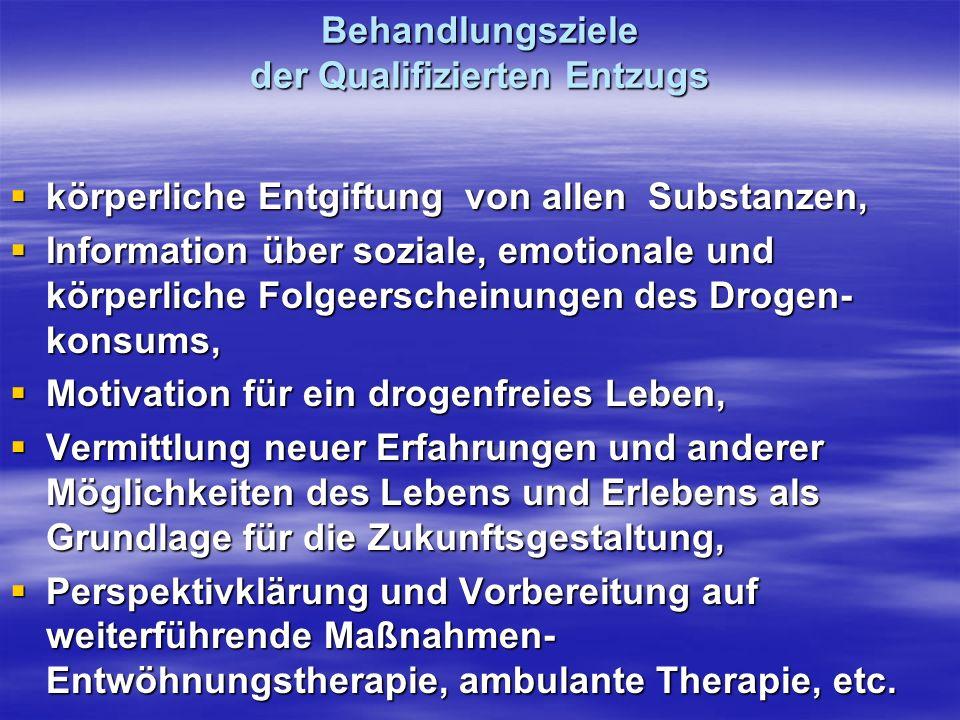 Behandlungsziele der Qualifizierten Entzugs körperliche Entgiftung von allen Substanzen, körperliche Entgiftung von allen Substanzen, Information über