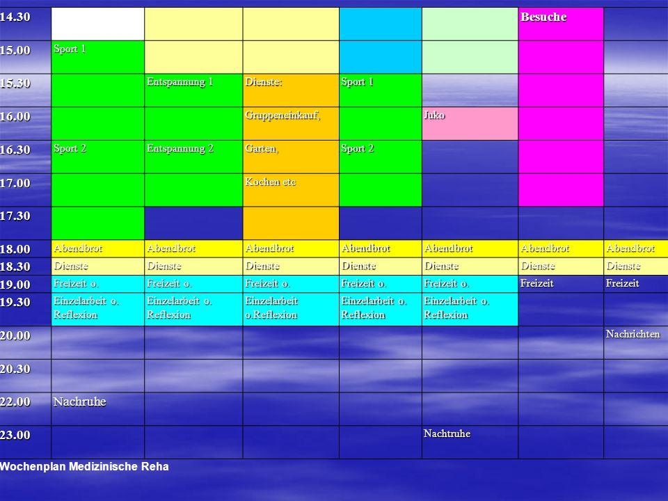14.30Besuche 15.00 Sport 1 15.30 Entspannung 1 Dienste: Sport 1 16.00Gruppeneinkauf,Juko 16.30 Sport 2 Entspannung 2 Garten, Sport 2 17.00 Kochen etc