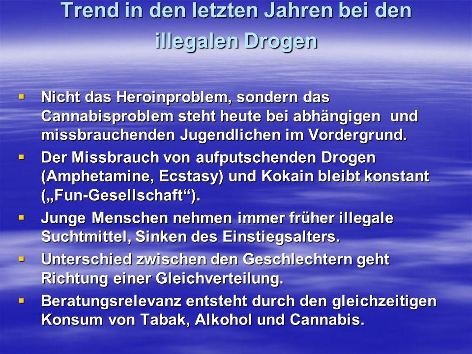 Trend in den letzten Jahren bei den illegalen Drogen Nicht das Heroinproblem, sondern das Cannabisproblem steht heute bei abhängigen und missbrauchend