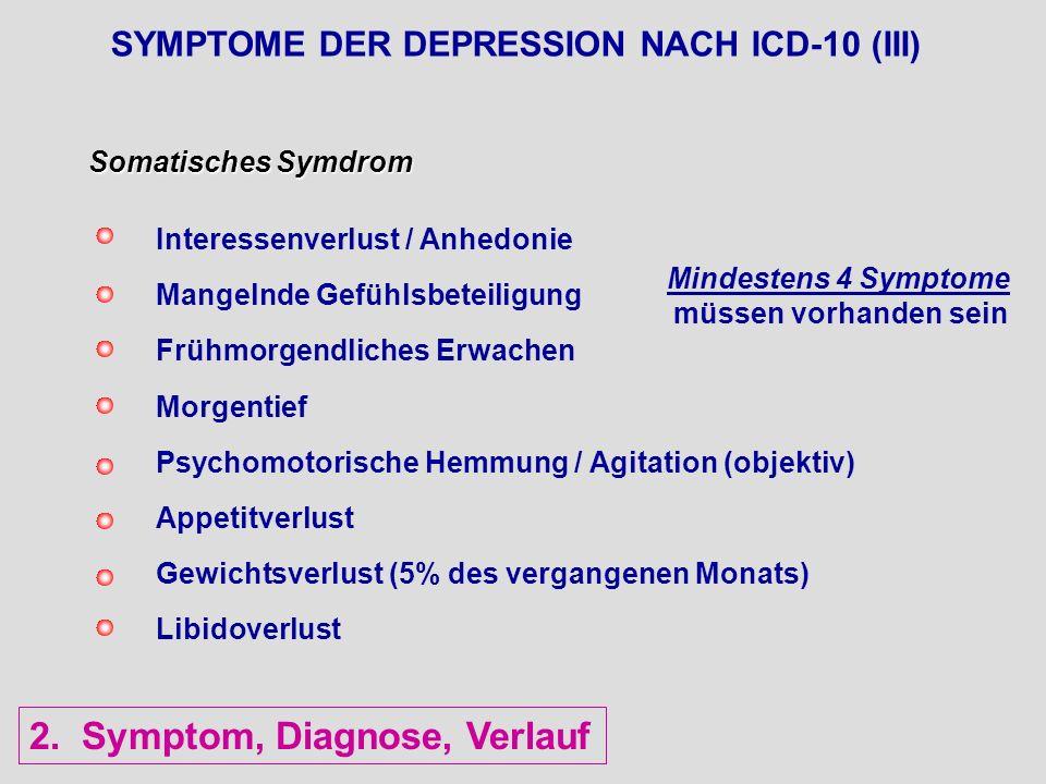 SYMPTOME DER DEPRESSION NACH ICD-10 (III) Somatisches Symdrom Interessenverlust / Anhedonie Mangelnde Gefühlsbeteiligung Frühmorgendliches Erwachen Mo