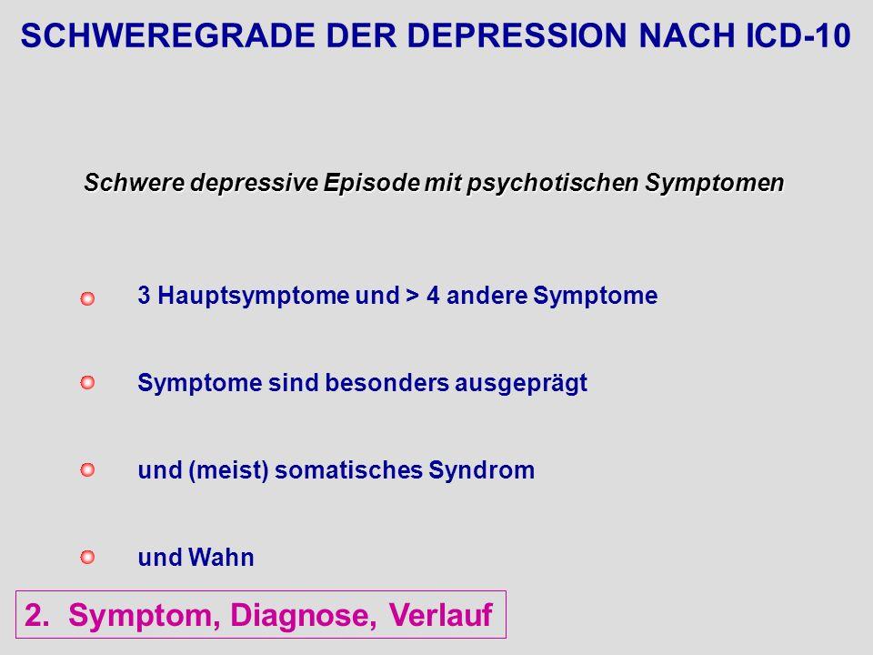 SCHWEREGRADE DER DEPRESSION NACH ICD-10 Schwere depressive Episode mit psychotischen Symptomen 3 Hauptsymptome und > 4 andere Symptome Symptome sind b