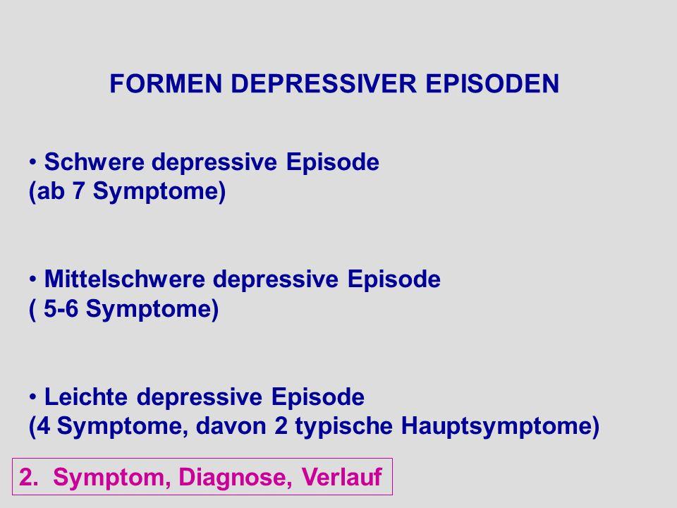 FORMEN DEPRESSIVER EPISODEN Schwere depressive Episode (ab 7 Symptome) Mittelschwere depressive Episode ( 5-6 Symptome) Leichte depressive Episode (4