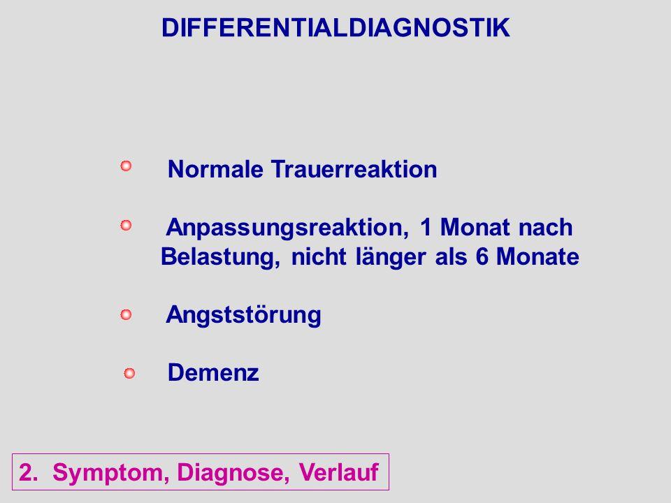 DIFFERENTIALDIAGNOSTIK Normale Trauerreaktion Anpassungsreaktion, 1 Monat nach Belastung, nicht länger als 6 Monate Angststörung Demenz 2. Symptom, Di
