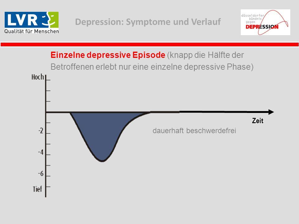 Depression: Symptome und Verlauf Einzelne depressive Episode (knapp die Hälfte der Betroffenen erlebt nur eine einzelne depressive Phase)Zeit dauerhaf