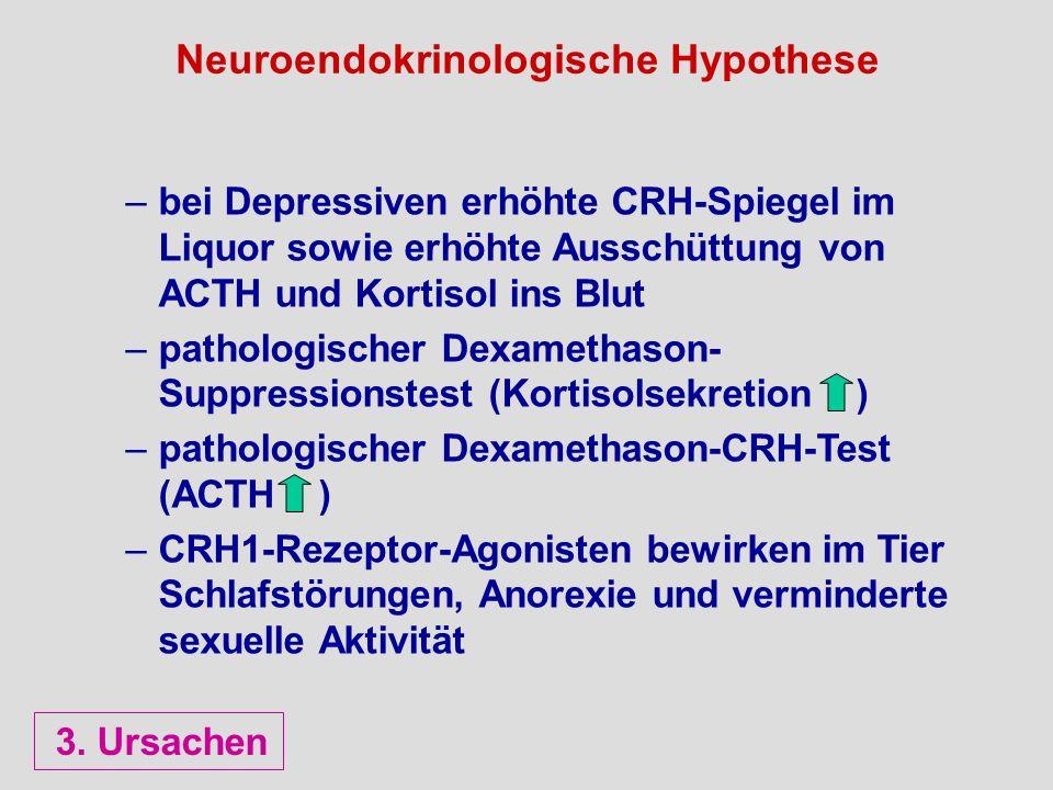 Neuroendokrinologische Hypothese –bei Depressiven erhöhte CRH-Spiegel im Liquor sowie erhöhte Ausschüttung von ACTH und Kortisol ins Blut –pathologisc