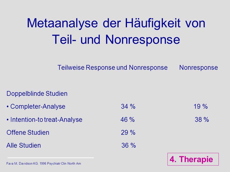 Metaanalyse der Häufigkeit von Teil- und Nonresponse Teilweise Response und Nonresponse Nonresponse Doppelblinde Studien Completer-Analyse 34 % 19 % I