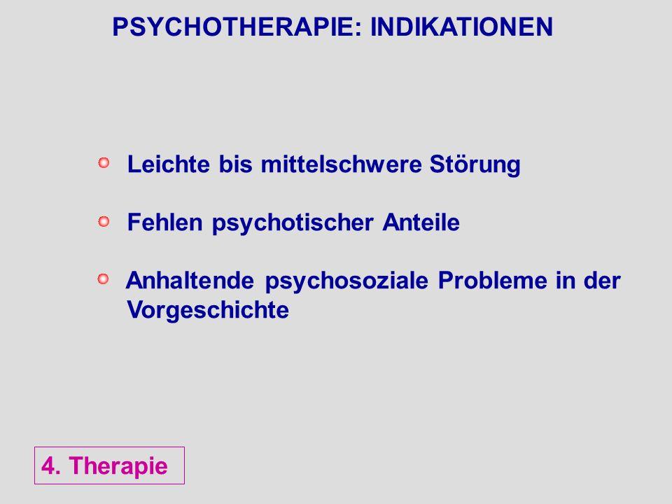 PSYCHOTHERAPIE: INDIKATIONEN Leichte bis mittelschwere Störung Fehlen psychotischer Anteile Anhaltende psychosoziale Probleme in der Vorgeschichte 4.