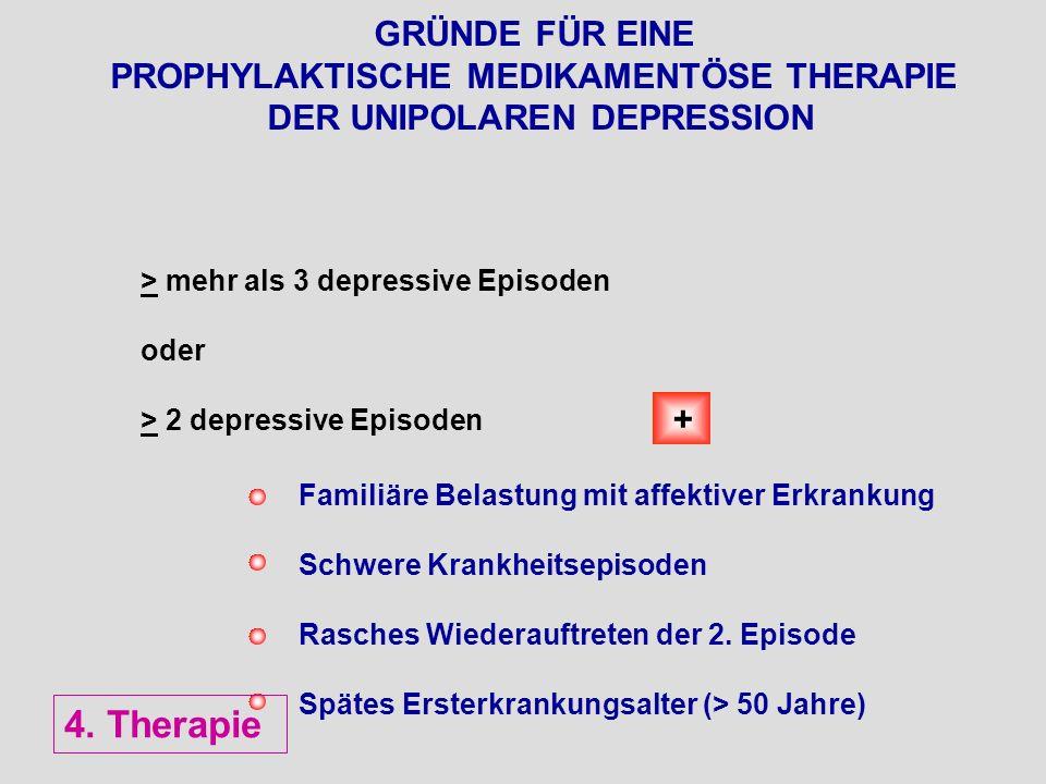 GRÜNDE FÜR EINE PROPHYLAKTISCHE MEDIKAMENTÖSE THERAPIE DER UNIPOLAREN DEPRESSION > mehr als 3 depressive Episoden oder > 2 depressive Episoden + Famil