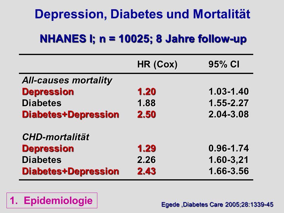 Depression hat mehrere Ursachen Dysthymie (neurotische Depression ) Schwere Depression (phasisch, unipolar, Major Depression)
