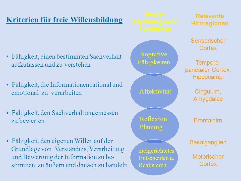 Kriterien für freie Willensbildung Fähigkeit, einen bestimmten Sachverhalt aufzufassen und zu verstehen Fähigkeit, die Informationen rational und emot