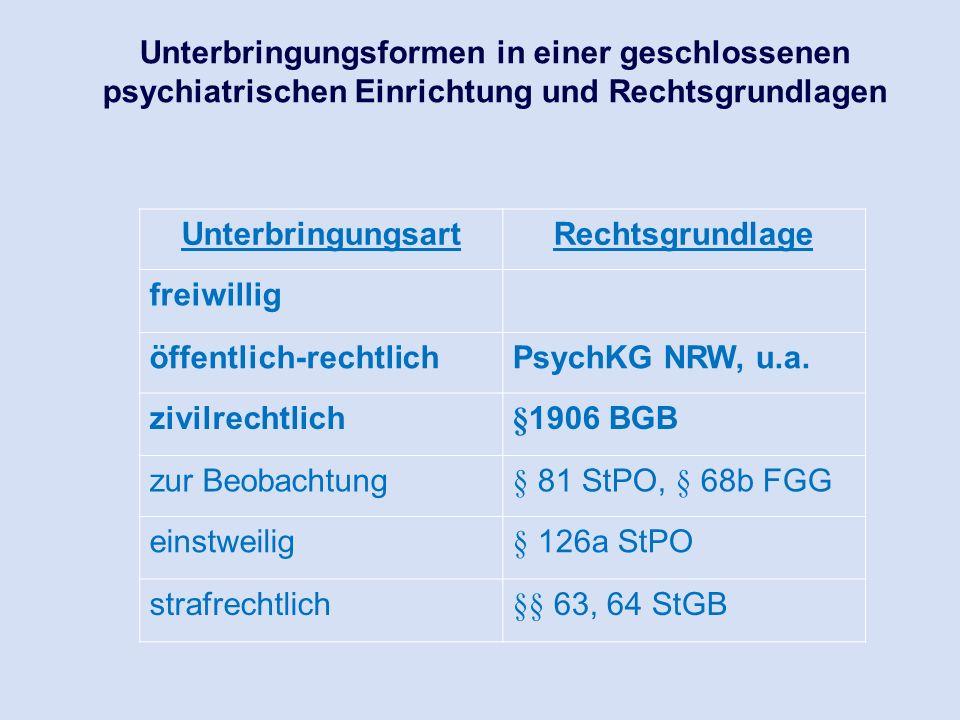 Unterbringungsformen in einer geschlossenen psychiatrischen Einrichtung und Rechtsgrundlagen UnterbringungsartRechtsgrundlage freiwillig öffentlich-re