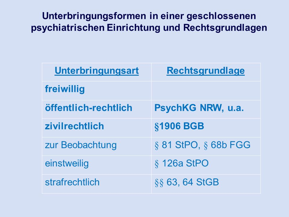 Dodegge, Zimmermann.PsychKG NRW. Boorberg Verlag, 2.