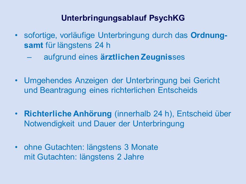 Unterbringungsablauf PsychKG sofortige, vorläufige Unterbringung durch das Ordnung- samt für längstens 24 h – aufgrund eines ärztlichen Zeugnisses Umg