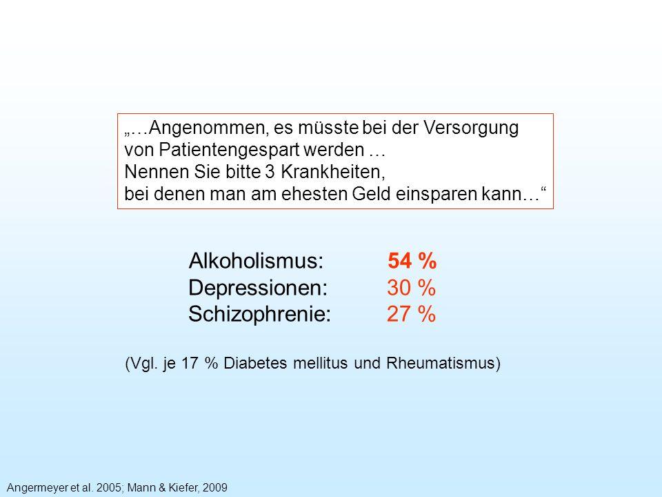 Psychiatrische Erkrankungen und Folgeschäden bei Alkoholabhängigkeit Akute Alkoholintoxikation (einfacher Rausch) Entzugssyndrom Alkoholhalluzinose Wernicke Enzephalopathie/ Korsakow-Syndrom