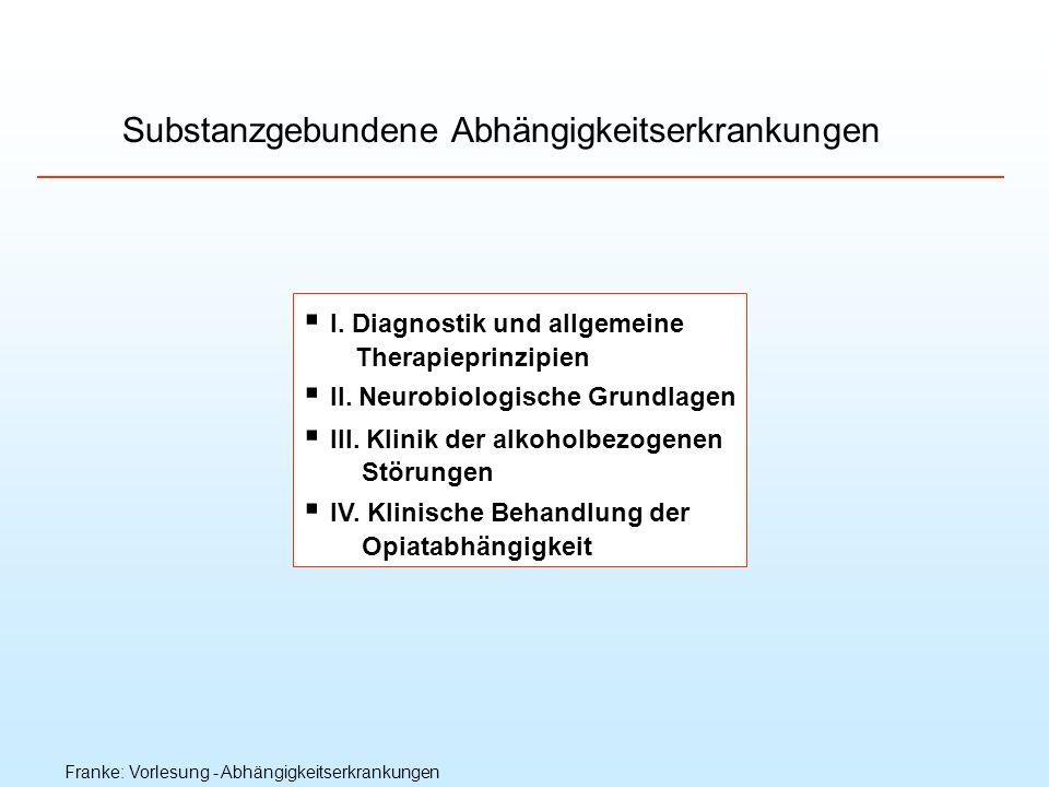 Erkennen einer Alkoholproblematik (Screening) Klinische Zeichen Alkoholgeruch gerötete Konjunktiven aufgedunsenes Gesicht Tremor Gangunsicherheit erhöhte Schweißneigung Habitus (Muskelatrophie der Beine, Kontrast zum Bauch) erhöhte Reizbarkeit, Störung der Impulskontrolle (Fremdanamnese !) Laborparameter Gamma-Glutamyl-Transferase ( -GT) Mikrokorpuskuläres Volumen der Erythrozyten (MCV) Carbohydrate deficient transferrin (CDT) Selbstbeurteilungsfragebögen CAGE (> 1) AUDIT (> 8)