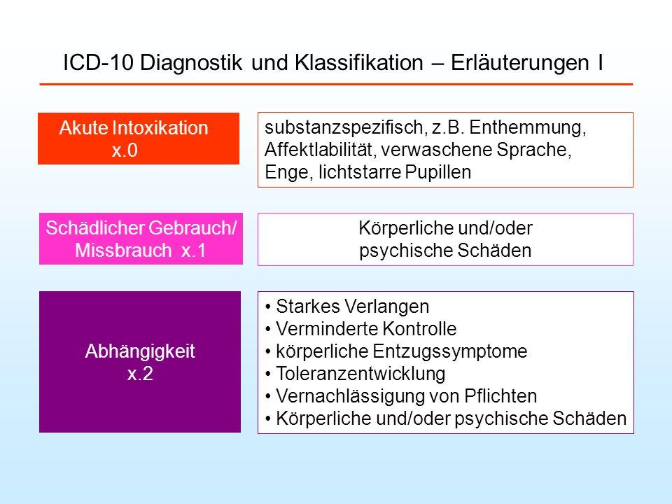 2.Mesolimbisch-mesokortikales Belohnungssystem 3.