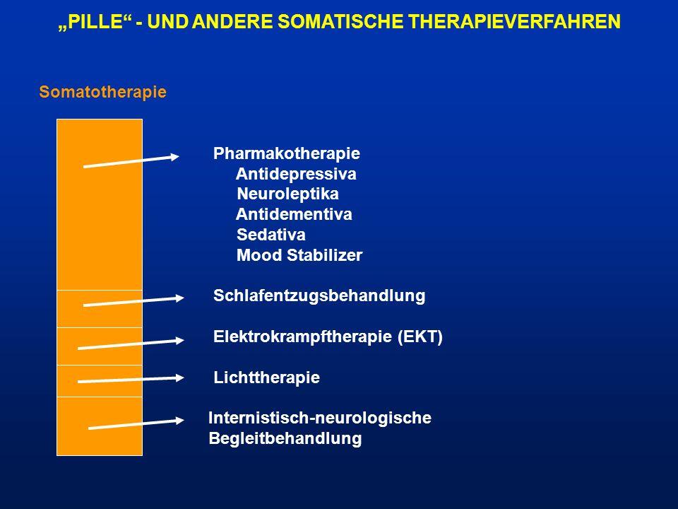 PILLE - UND ANDERE SOMATISCHE THERAPIEVERFAHREN Somatotherapie Pharmakotherapie Antidepressiva Neuroleptika Antidementiva Sedativa Mood Stabilizer Sch