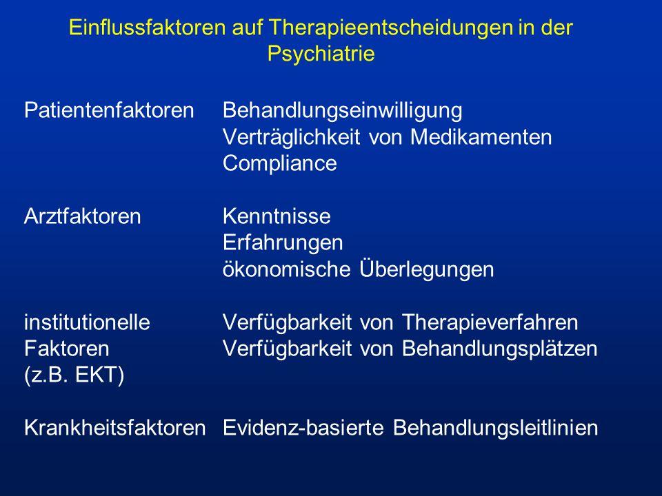 Einflussfaktoren auf Therapieentscheidungen in der Psychiatrie PatientenfaktorenBehandlungseinwilligung Verträglichkeit von Medikamenten Compliance Ar