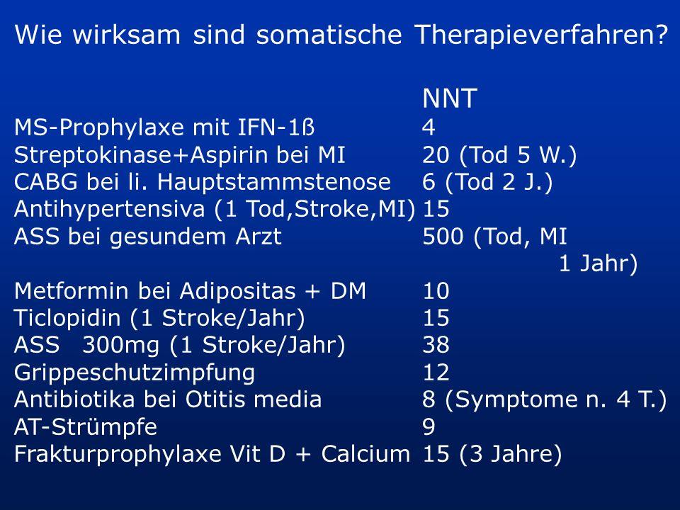 Wie wirksam sind somatische Therapieverfahren? NNT MS-Prophylaxe mit IFN-1ß4 Streptokinase+Aspirin bei MI20 (Tod 5 W.) CABG bei li. Hauptstammstenose6