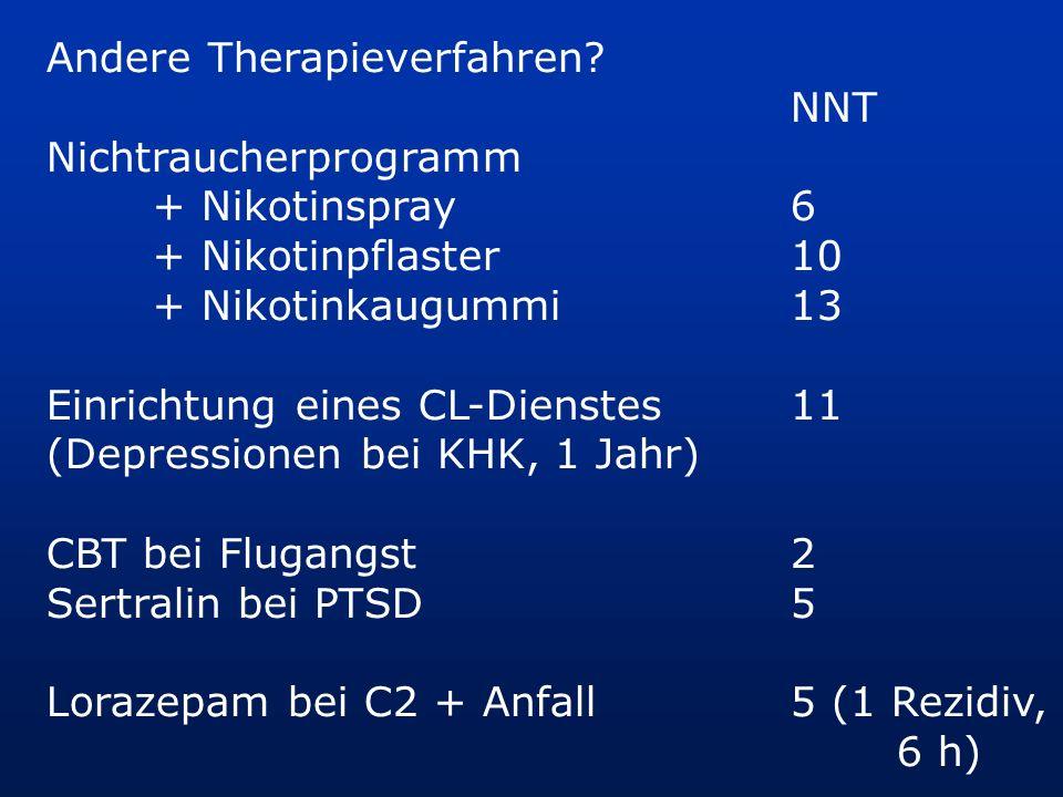 Andere Therapieverfahren? NNT Nichtraucherprogramm + Nikotinspray6 + Nikotinpflaster10 + Nikotinkaugummi13 Einrichtung eines CL-Dienstes11 (Depression