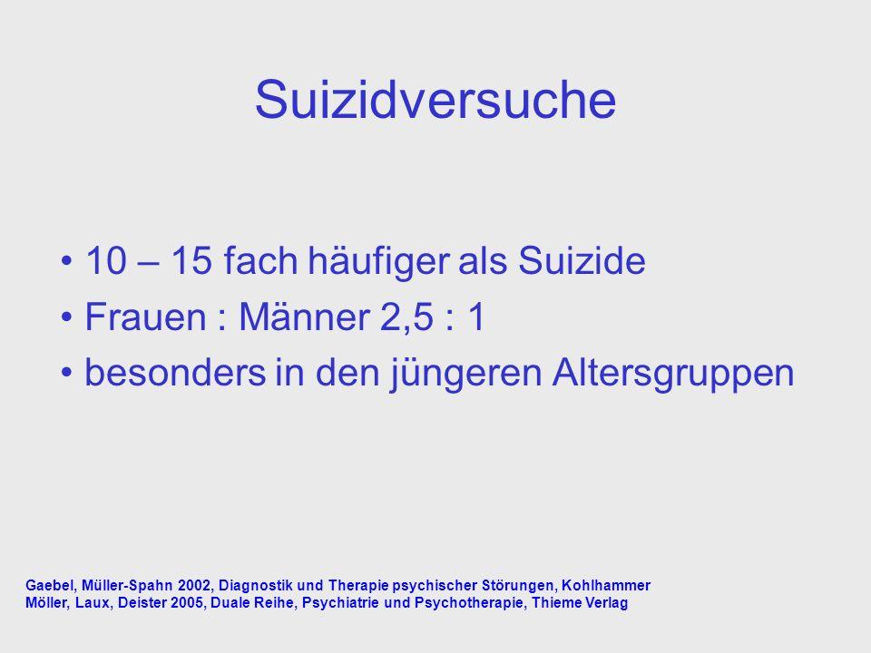 Suizidversuche 10 – 15 fach häufiger als Suizide Frauen : Männer 2,5 : 1 besonders in den jüngeren Altersgruppen Gaebel, Müller-Spahn 2002, Diagnostik