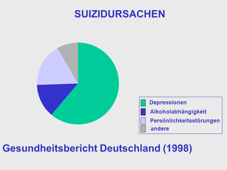 SUIZIDURSACHEN Depressionen Alkoholabhängigkeit Persönlichkeitsstörungen andere Gesundheitsbericht Deutschland (1998)