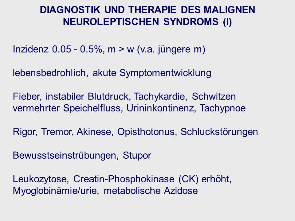 Inzidenz 0.05 - 0.5%, m > w (v.a. jüngere m) lebensbedrohlich, akute Symptomentwicklung Fieber, instabiler Blutdruck, Tachykardie, Schwitzen vermehrte