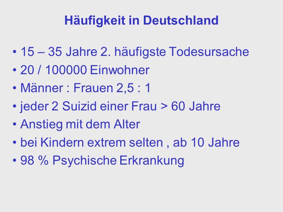 Häufigkeit in Deutschland 15 – 35 Jahre 2.