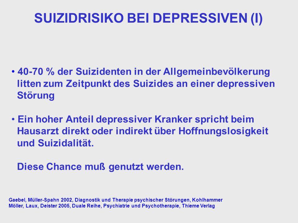SUIZIDRISIKO BEI DEPRESSIVEN (I) 40-70 % der Suizidenten in der Allgemeinbevölkerung litten zum Zeitpunkt des Suizides an einer depressiven Störung Ein hoher Anteil depressiver Kranker spricht beim Hausarzt direkt oder indirekt über Hoffnungslosigkeit und Suizidalität.