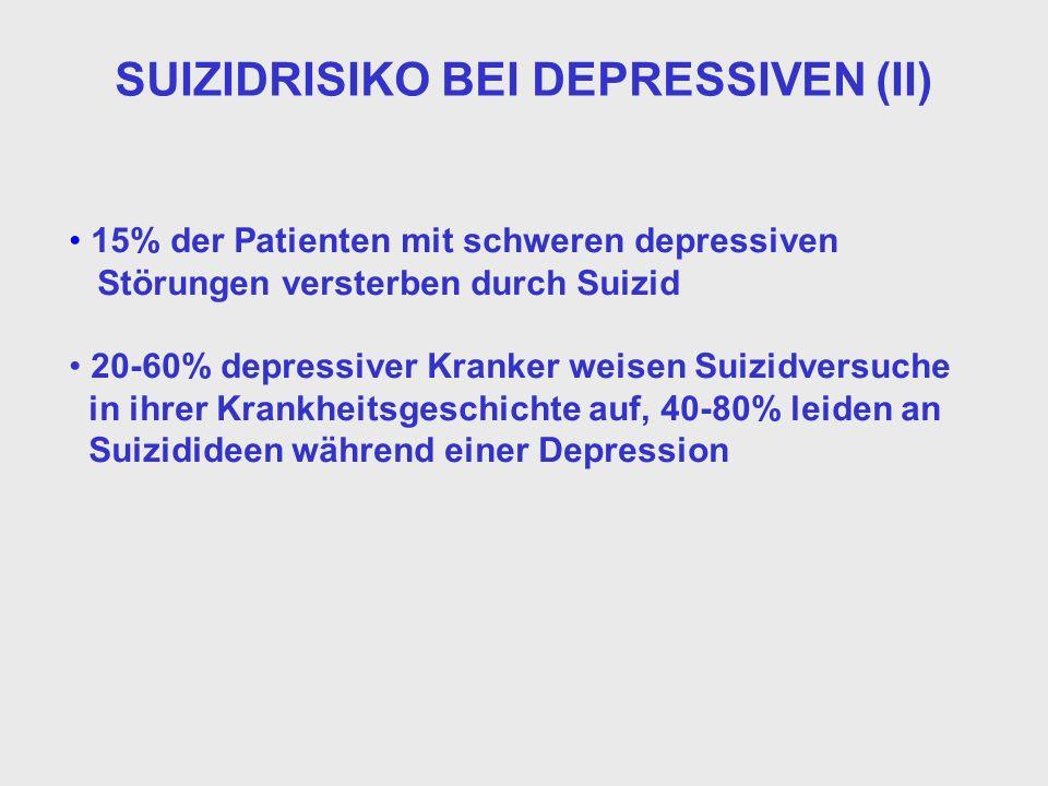 SUIZIDRISIKO BEI DEPRESSIVEN (II) 15% der Patienten mit schweren depressiven Störungen versterben durch Suizid 20-60% depressiver Kranker weisen Suizidversuche in ihrer Krankheitsgeschichte auf, 40-80% leiden an Suizidideen während einer Depression