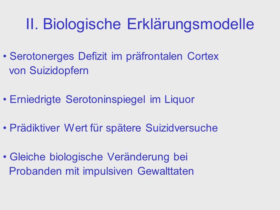 II. Biologische Erklärungsmodelle Serotonerges Defizit im präfrontalen Cortex von Suizidopfern Erniedrigte Serotoninspiegel im Liquor Prädiktiver Wert