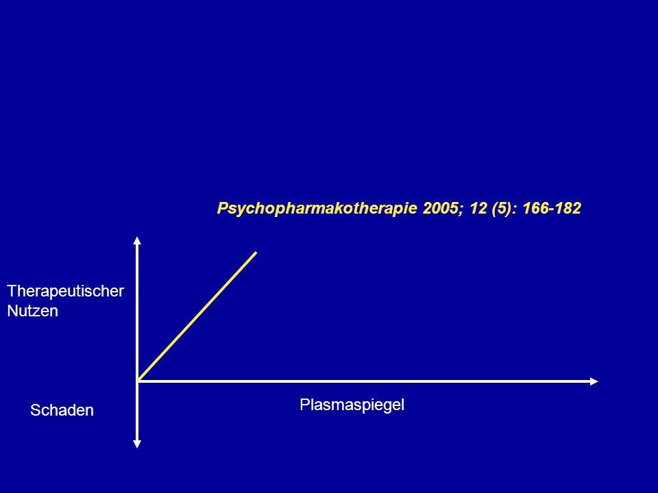 Psychopharmakotherapie 2005; 12 (5): 166-182 Therapeutischer Nutzen Plasmaspiegel Schaden