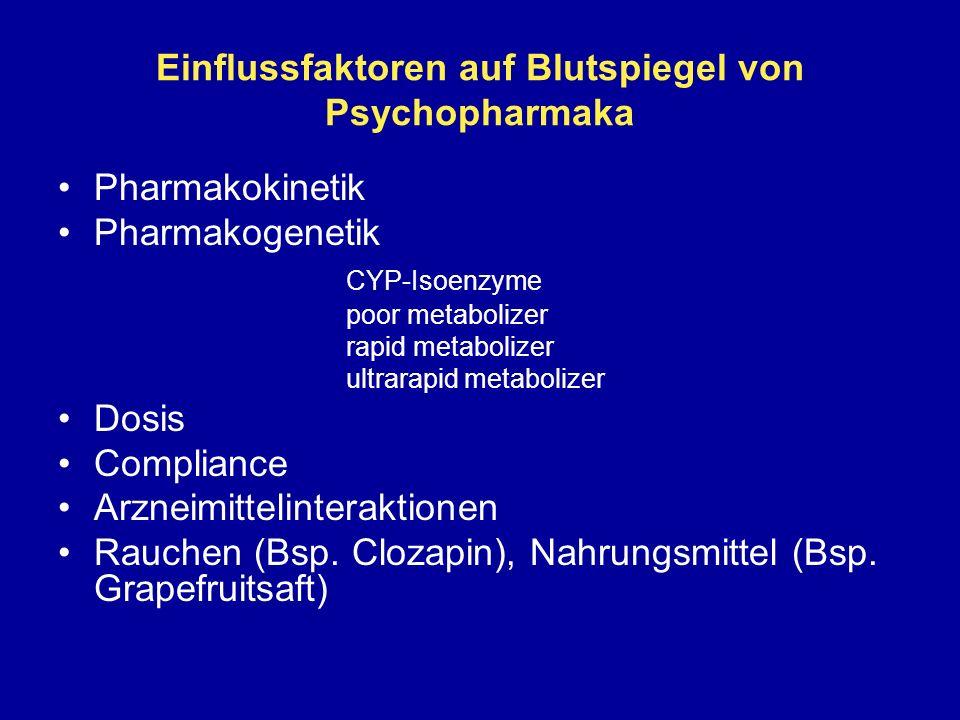 Einflussfaktoren auf Blutspiegel von Psychopharmaka Pharmakokinetik Pharmakogenetik CYP-Isoenzyme poor metabolizer rapid metabolizer ultrarapid metabolizer Dosis Compliance Arzneimittelinteraktionen Rauchen (Bsp.
