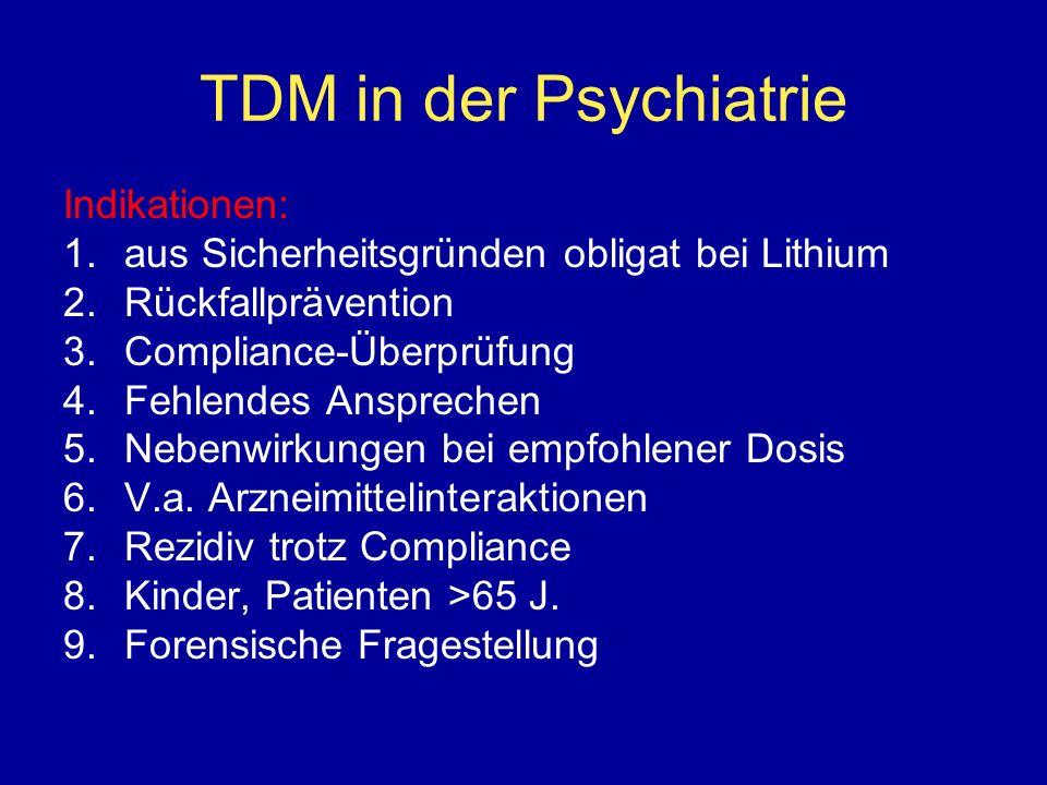 TDM in der Psychiatrie Indikationen: 1.aus Sicherheitsgründen obligat bei Lithium 2.Rückfallprävention 3.Compliance-Überprüfung 4.Fehlendes Ansprechen