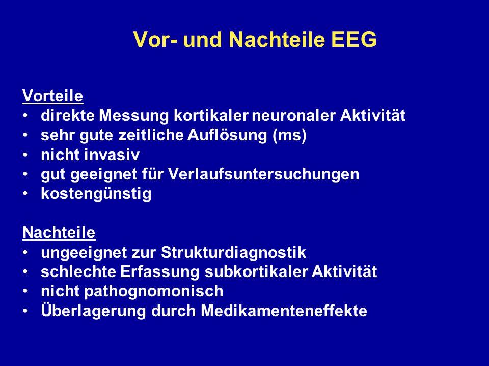 Vor- und Nachteile EEG Vorteile direkte Messung kortikaler neuronaler Aktivität sehr gute zeitliche Auflösung (ms) nicht invasiv gut geeignet für Verl