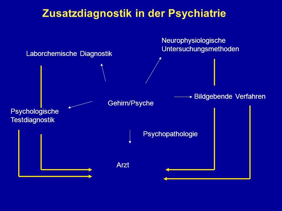 Zusatzdiagnostik in der Psychiatrie Psychologische Testdiagnostik Laborchemische Diagnostik Neurophysiologische Untersuchungsmethoden Bildgebende Verf