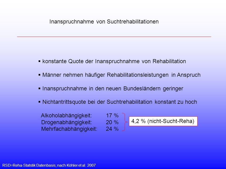 Inanspruchnahme von Suchtrehabilitationen RSD=Reha-Statstik Datenbasis; nach Köhler et al. 2007 konstante Quote der Inanspruchnahme von Rehabilitation