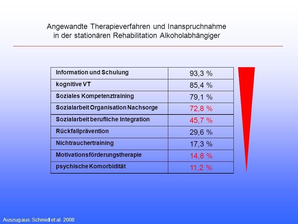 Angewandte Therapieverfahren und Inanspruchnahme in der stationären Rehabilitation Alkoholabhängiger Auszug aus: Schmidt et al.