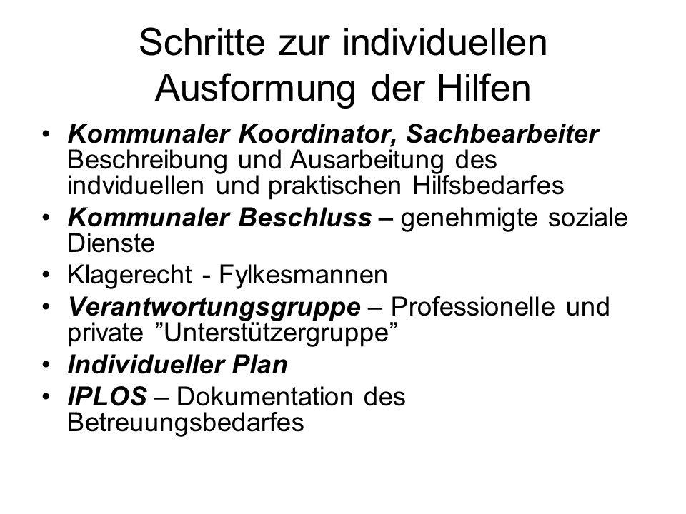 Schritte zur individuellen Ausformung der Hilfen Kommunaler Koordinator, Sachbearbeiter Beschreibung und Ausarbeitung des indviduellen und praktischen