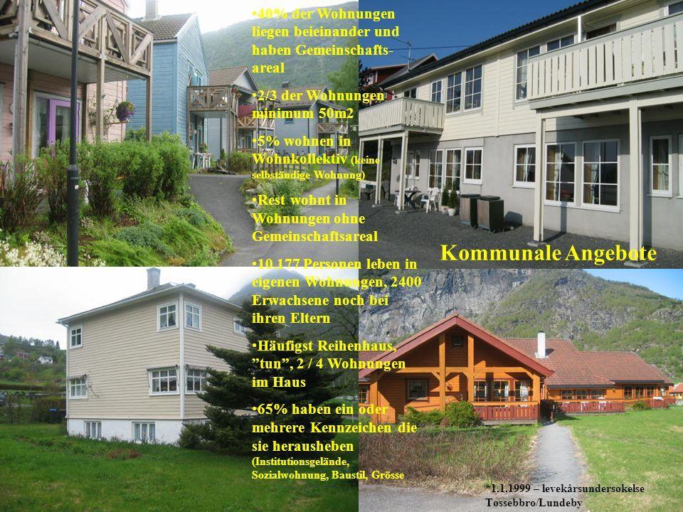 40% der Wohnungen liegen beieinander und haben Gemeinschafts- areal 2/3 der Wohnungen minimum 50m2 5% wohnen in Wohnkollektiv (keine selbständige Wohn
