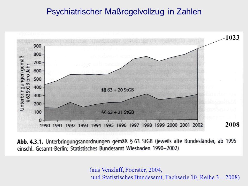 1023 2008 (aus Venzlaff, Foerster, 2004, und Statistisches Bundesamt, Fachserie 10, Reihe 3 – 2008) Psychiatrischer Maßregelvollzug in Zahlen