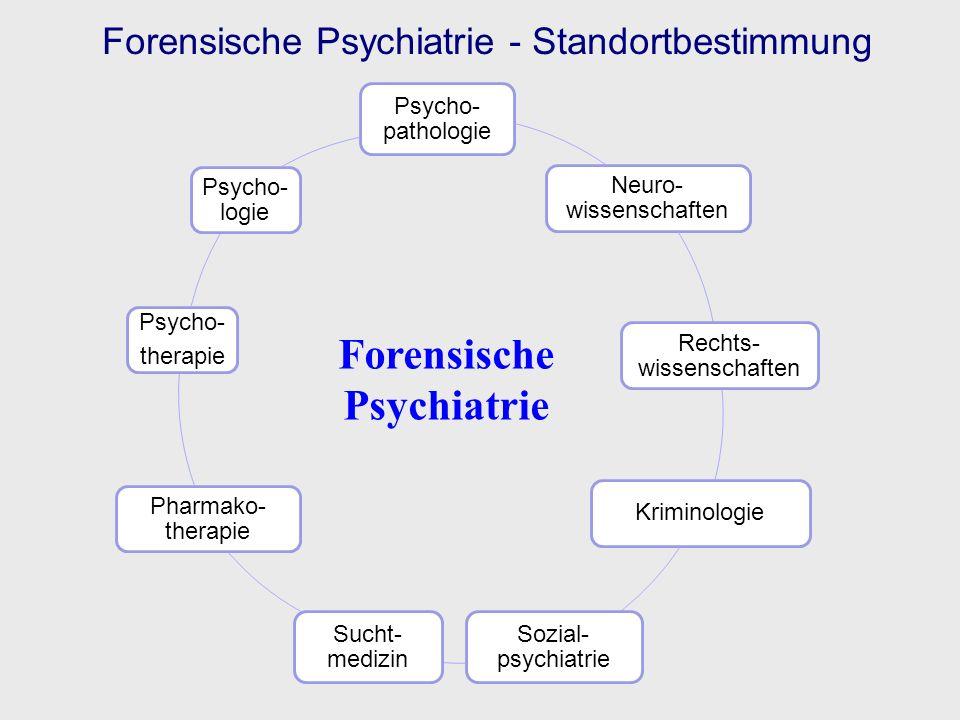 Psycho- pathologie Neuro- wissenschaften Rechts- wissenschaften Kriminologie Sozial- psychiatrie Sucht- medizin Pharmako- therapie Psycho- therapie Ps