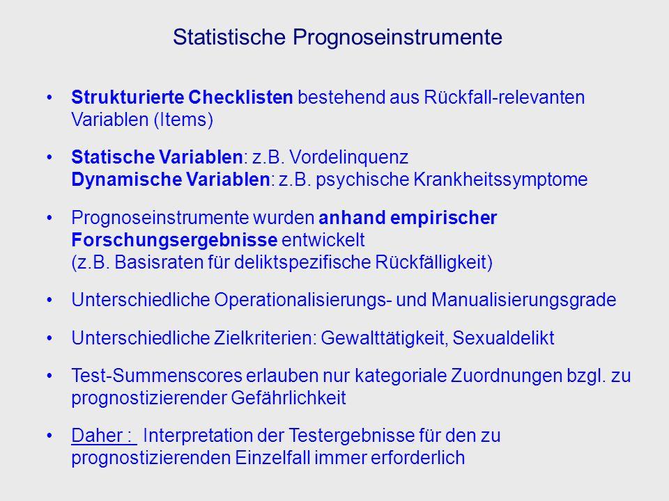 Strukturierte Checklisten bestehend aus Rückfall-relevanten Variablen (Items) Statische Variablen: z.B. Vordelinquenz Dynamische Variablen: z.B. psych