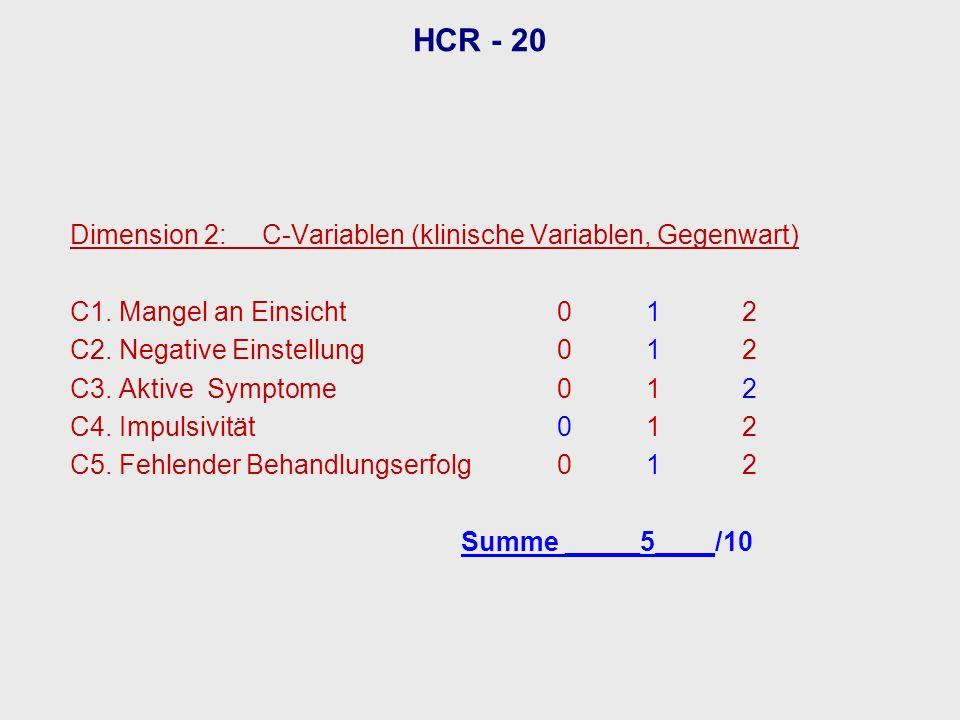 Dimension 2: C-Variablen (klinische Variablen, Gegenwart) C1. Mangel an Einsicht 012 C2. Negative Einstellung 012 C3. Aktive Symptome 012 C4. Impulsiv