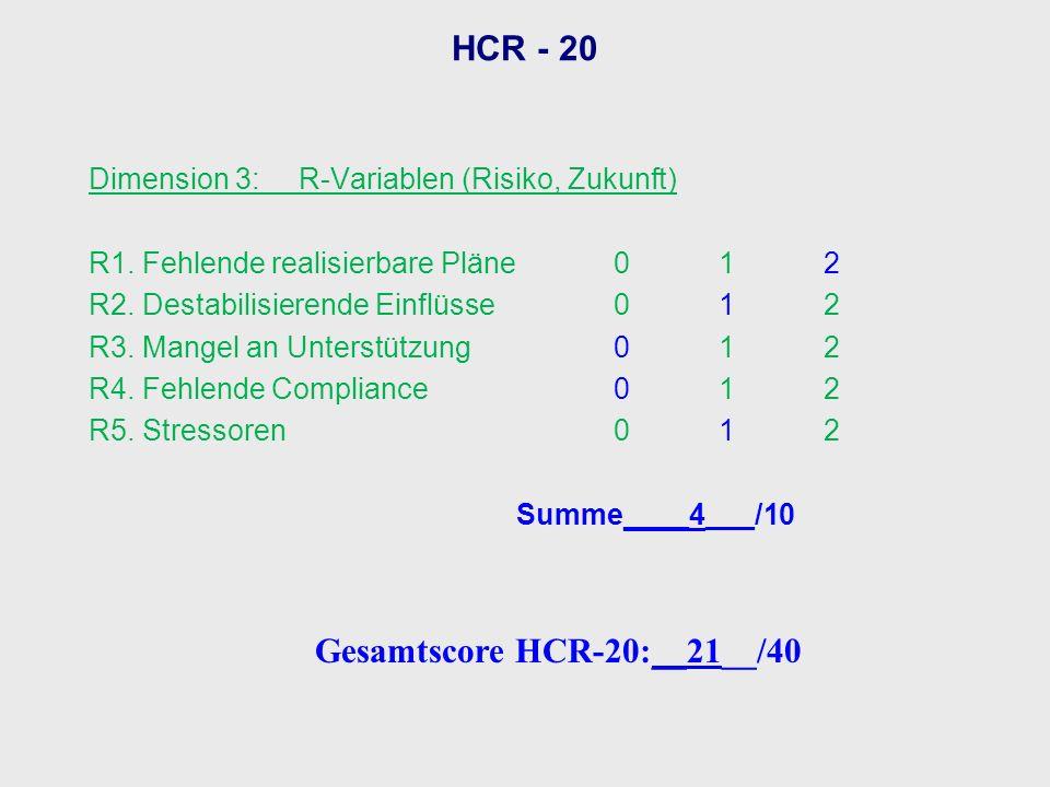 Dimension 3: R-Variablen (Risiko, Zukunft) R1. Fehlende realisierbare Pläne 012 R2. Destabilisierende Einflüsse 012 R3. Mangel an Unterstützung012 R4.