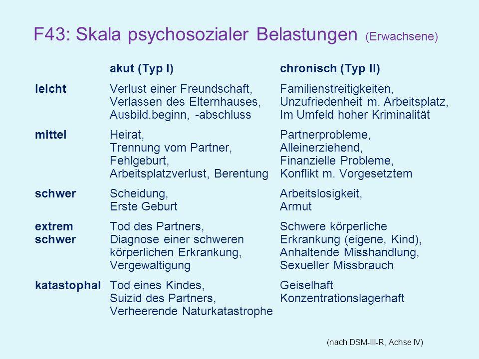 F43: Skala psychosozialer Belastungen (Erwachsene) akut (Typ I)chronisch (Typ II) leichtVerlust einer Freundschaft,Familienstreitigkeiten, Verlassen d