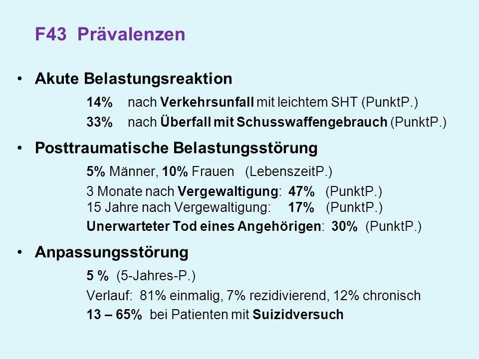 F43 Prävalenzen Akute Belastungsreaktion 14% nach Verkehrsunfall mit leichtem SHT (PunktP.) 33% nach Überfall mit Schusswaffengebrauch (PunktP.) Postt