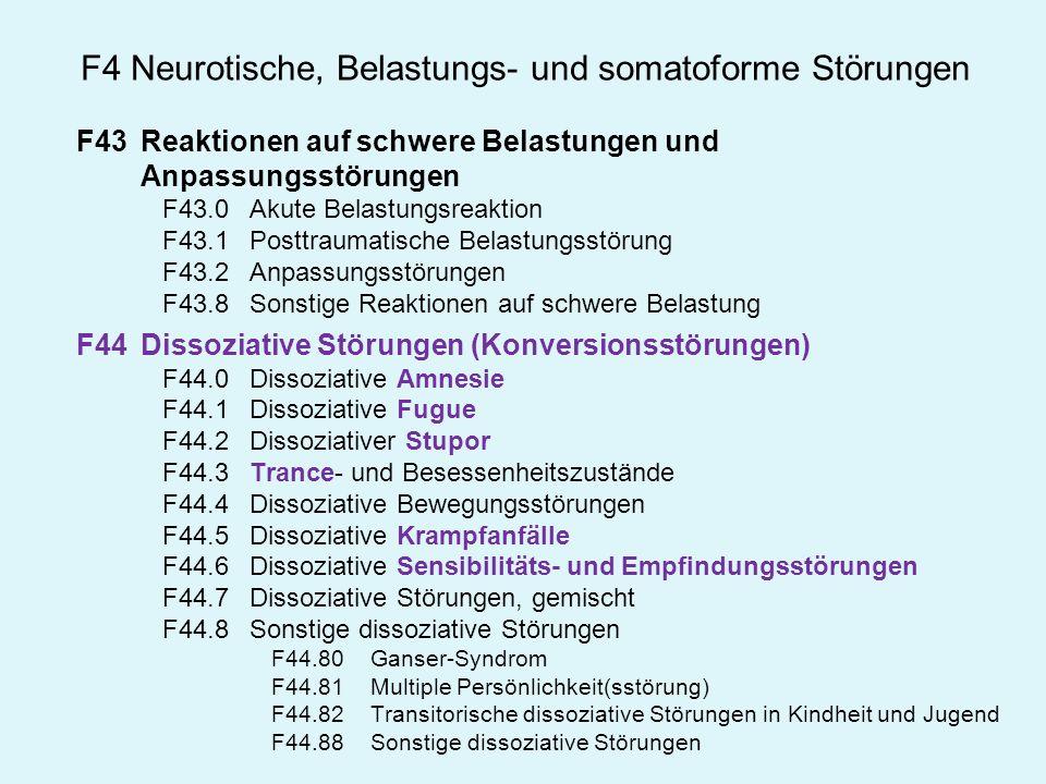 F4 Neurotische, Belastungs- und somatoforme Störungen F43Reaktionen auf schwere Belastungen und Anpassungsstörungen F43.0Akute Belastungsreaktion F43.